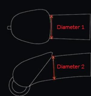 Dimensionen Penicap 1